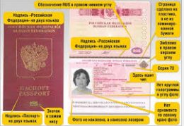 pic: Passport validity analysis
